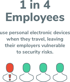 1 in 4 employee use personal electronic devices.