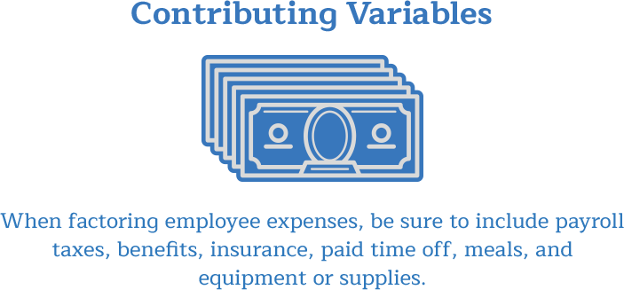 When factoring labor costs, be sure to include payroll taxes, benefits, insurance, paid time off, meals, and equipment or supplies.