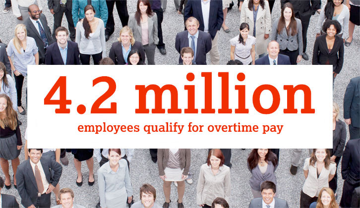 Find out if you have to pay employees for unauthorized overtime.