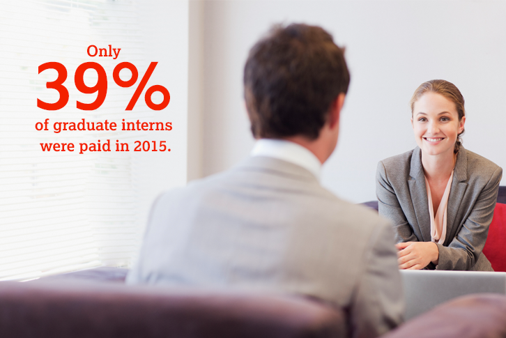 Hiring an unpaid intern or volunteer? Learn the law.