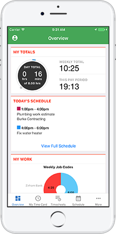 Time Cards for a Mobile Workforce