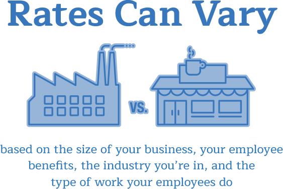 Minimum wage rates can vary based on the size of your business, your employee benefits, the industry you're in, and the type of work your employees do.