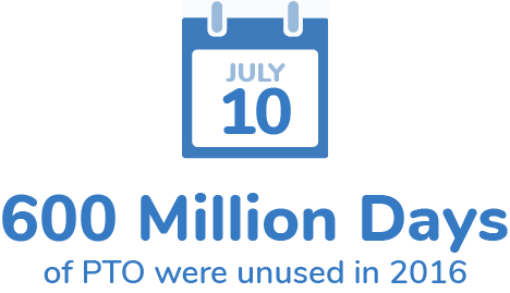 600 million days of PTO were unused in 2016.