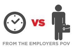 Employee Adoption of Time Tracking