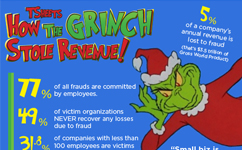 How the Grinch Stole Revenue