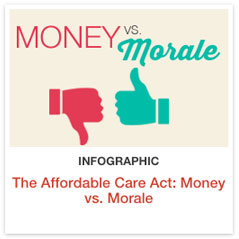 Obamacare: Choosing between money or morale?