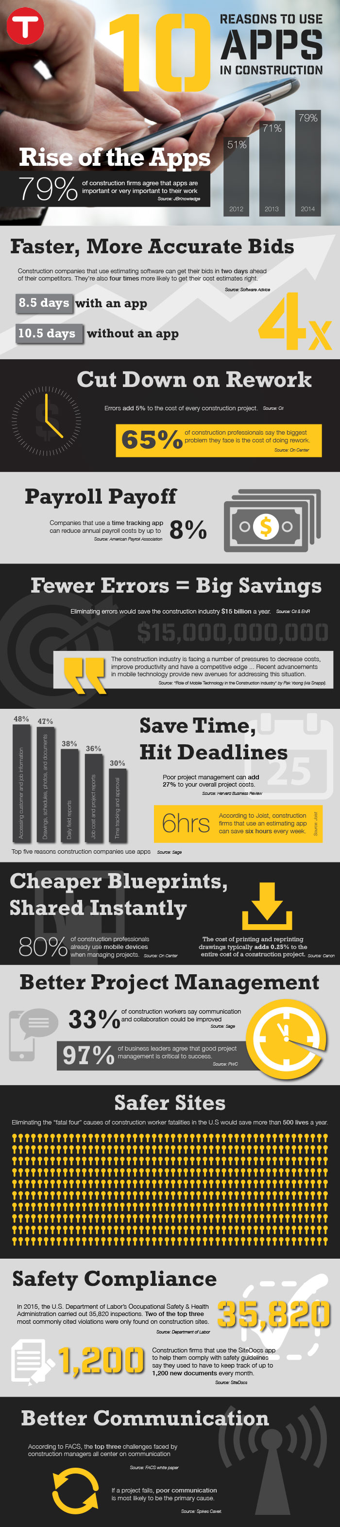 Construction Apps Infographic