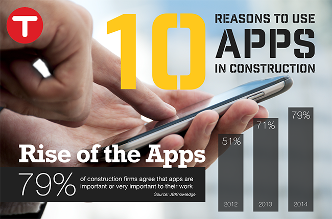 Apps are increasingly important at the job site.