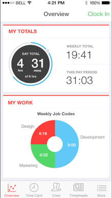 Powerful reports and simple time tracking