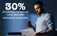 1/3 of private employers are risking a lawsuit because of incorrect comp time issues.